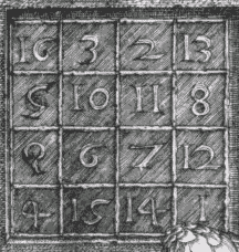 Jupiter magic square